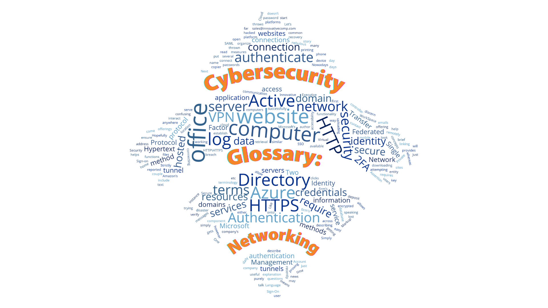 Cybersecurity Glossary Networking