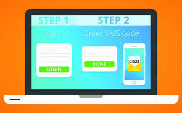 Common Two Factor Authentication 2FA Solutions
