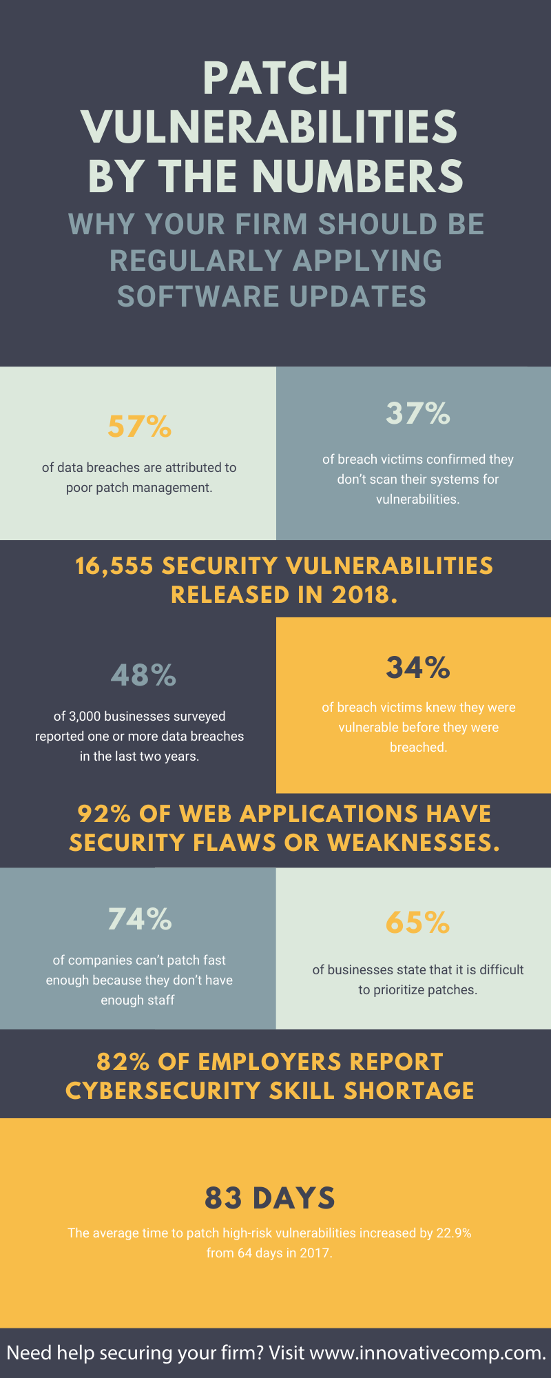 Patch Vuln Infographic